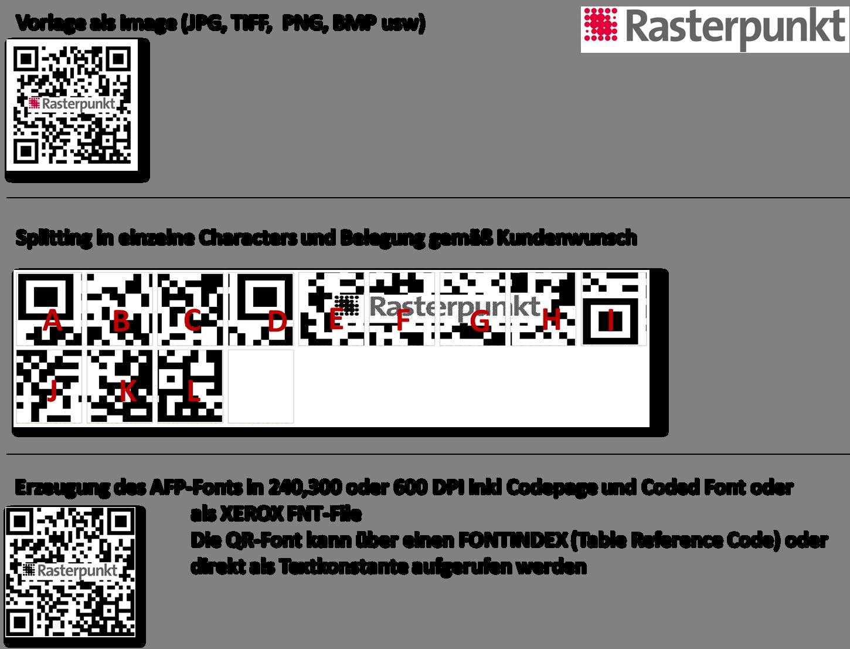 QR-Code als AFP- oder XEROX Font - Rasterpunkt